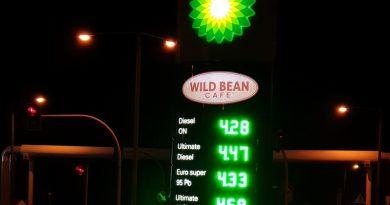 bp ceny paliw