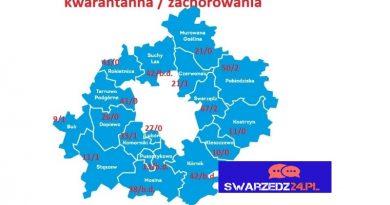 koronawirus powiat poznański gminy