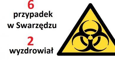 koronawirus przypadek zarażenia wyzdrowiał